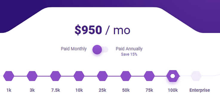 Market Hero pricing structure