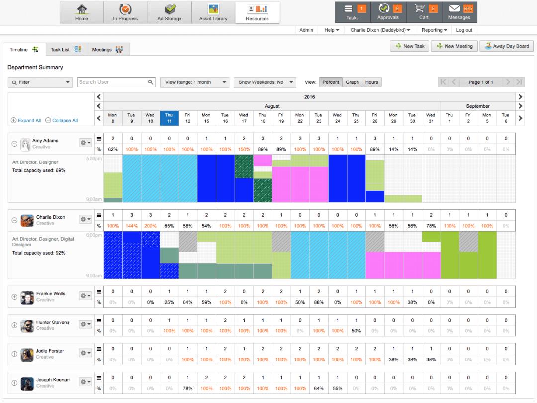 Admation resource management screenshot