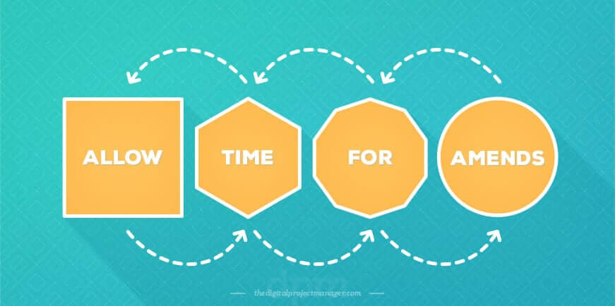 How to create a perfect project plan - allow time for amends