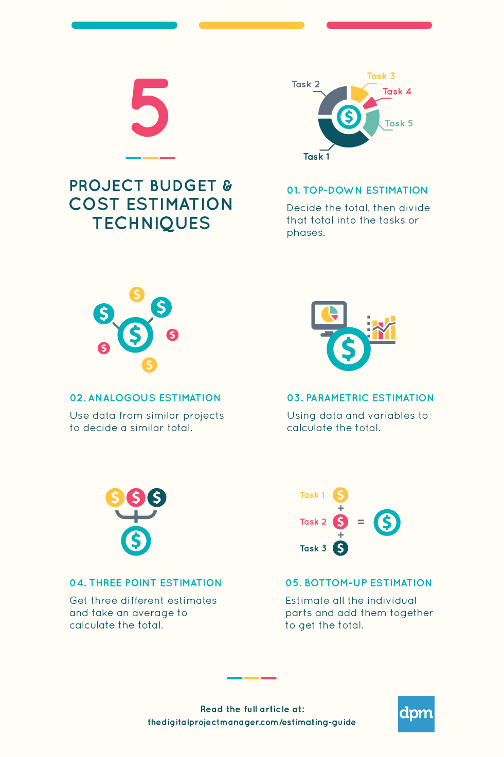 How to estimate projects the complete guide to project budget to estimate a project and its worth being familiar with them so that you know what estimation technique to your project in this section were going solutioingenieria Image collections