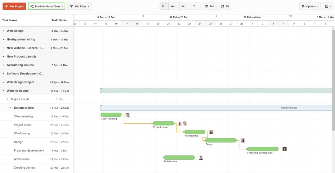 Project management tool Paymo - Gantt chart