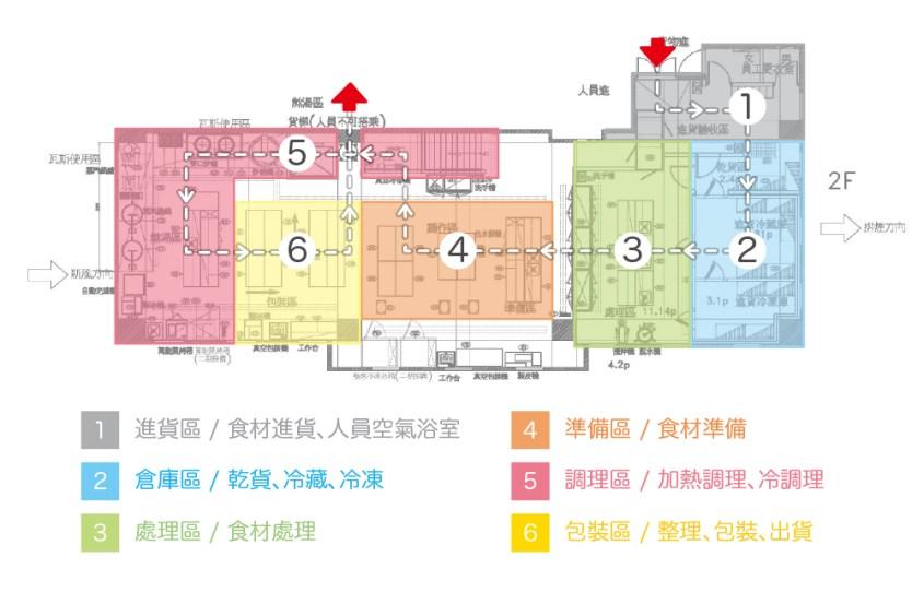 centralkitchenmap.jpg