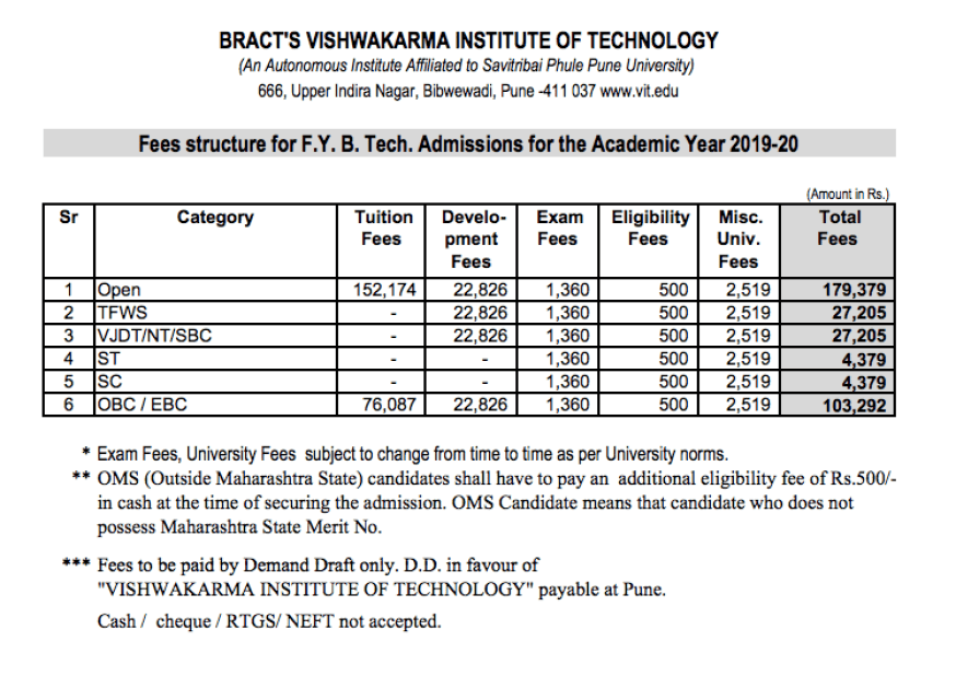 Direct Admission in Vishwakarma Institute of Technology Pune