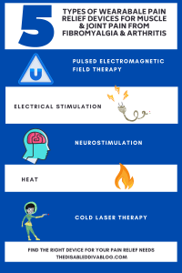 Five Types of wearable pain relief devices for muscle and joint pain from fibromyalgia and arthritis Infographic