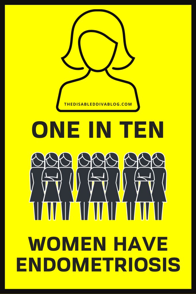 One in ten women have endometriosis