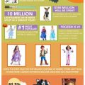 dcp home halloween infographic 2014
