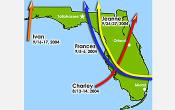 2004 Florida Hurricanes (source: National Science Foundation)