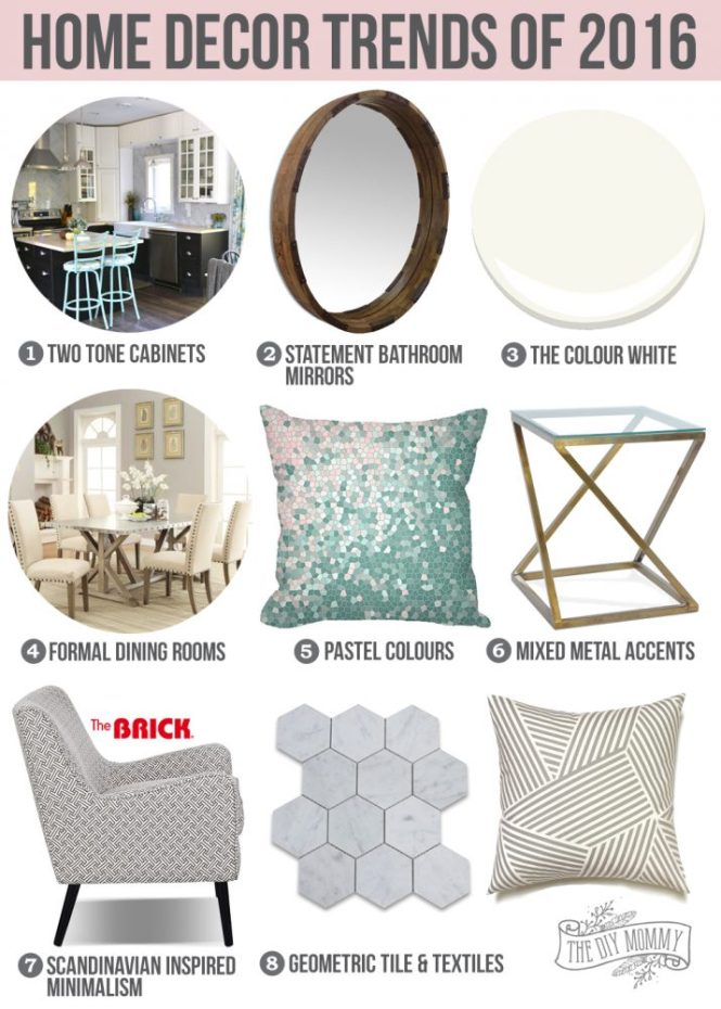 Spring Decor Trends For 2017