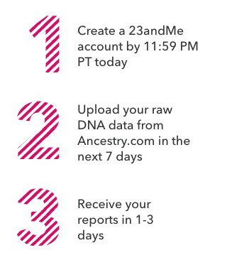 Today Only! 23andMe Is Accepting Transfers from AncestryDNA