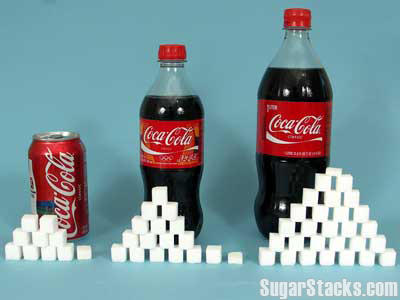 image depicting how many sugar cubes are in a can, a 1-liter, and a 2-liter of Coca-cola