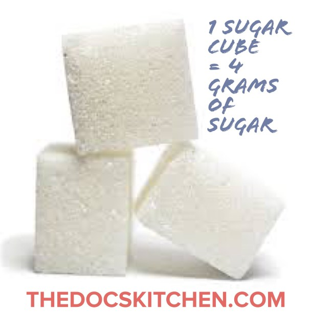 image showing 1 sugar cube equals 4 grams of sugar
