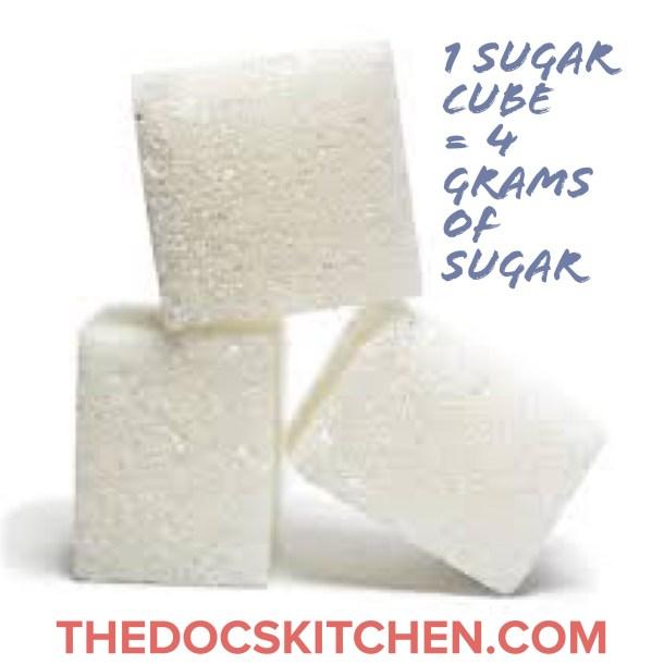 image showing 1 sugar cube equals 4 grams of sugar