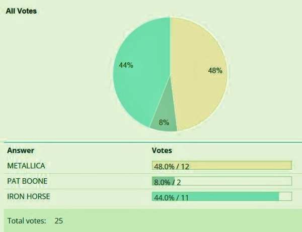 Enter Sandman #BOTB Results