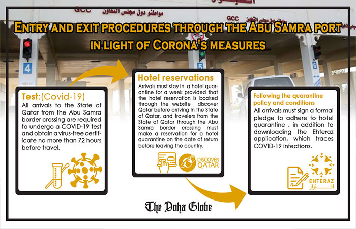 Entry and exit procedures through the Abu Samra port in light of Corona's measures
