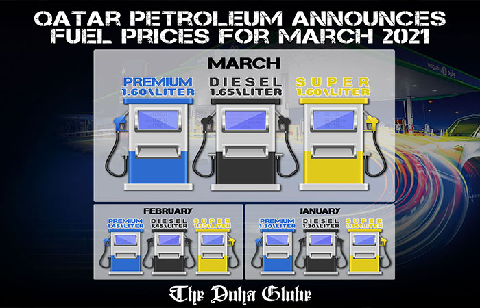 Qatar Petroleum announces fuel prices for March 2021