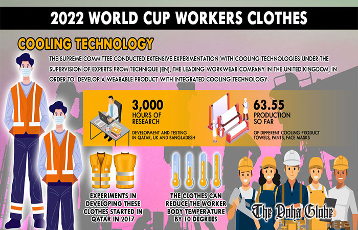 2022 World Cup workers clothes