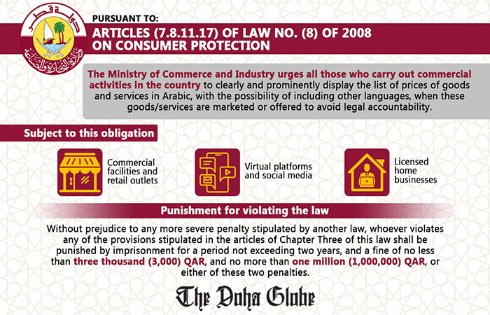 Articles (7.8.11.17) of Law No. (8) of 2008 on Consumer Protection