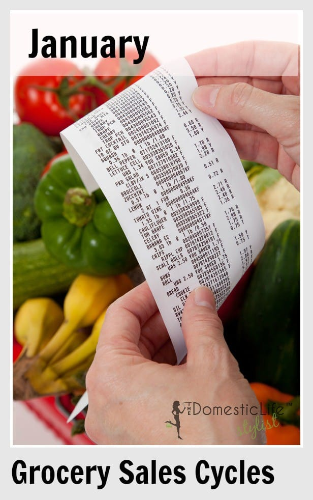 January Grocery Sales Cycles; What to buy in the month of January to save more on  groceries