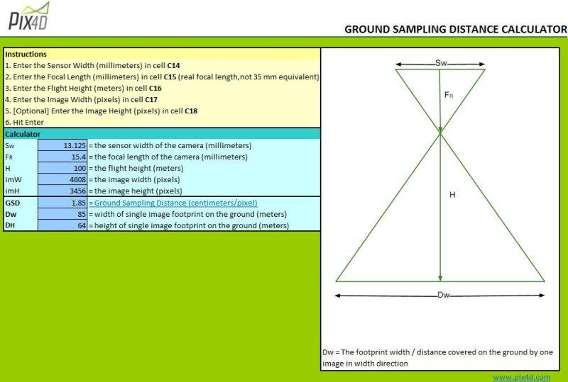 pix4d ground sample distance calculator