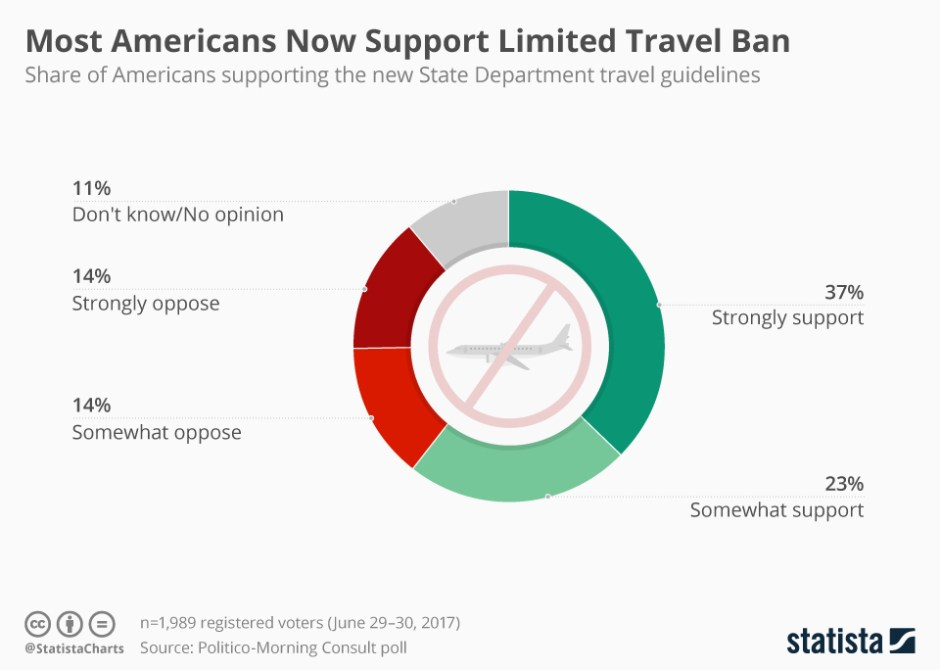 Travel Ban Only Targets Areas Trump Doesn T Have Businesses Snopes