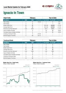 ignacio in town real estate statistics