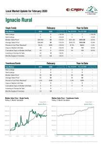 ignacio rural real estate statistics