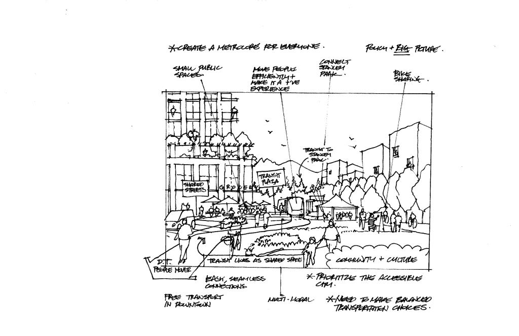DVA Sketch - Community & Culture