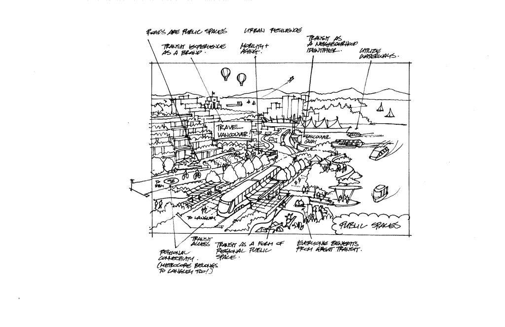 DVA Sketch - Public Spaces
