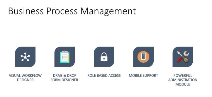BPMS features