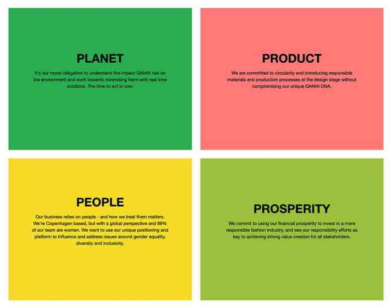 Ganni Sustainability Report Purpose Example