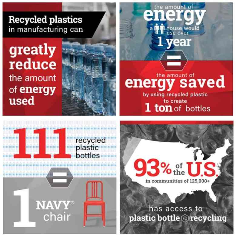 Plastic vs Cardboard Packaging: Infographic showing benefits of recycling plastic