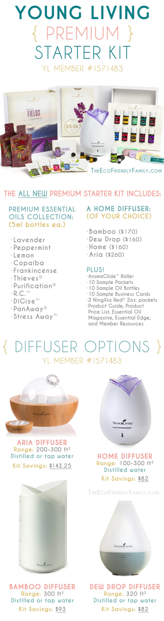 What Young Living membership option is right for you? — Check out the new Young Living Premium Starter Kits!