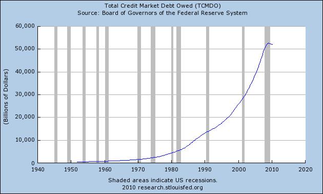 Derivatives (&govt debt) 'Mother of All Bubbles' exploding
