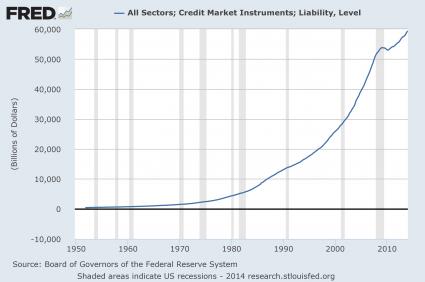 Total Debt