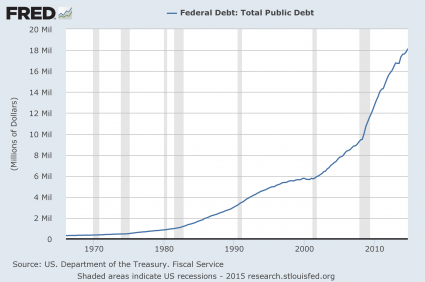 Presentation National Debt
