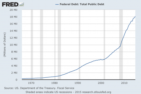 Presentation National Debt