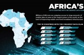African Countries with Cheapest Internet Data Plans