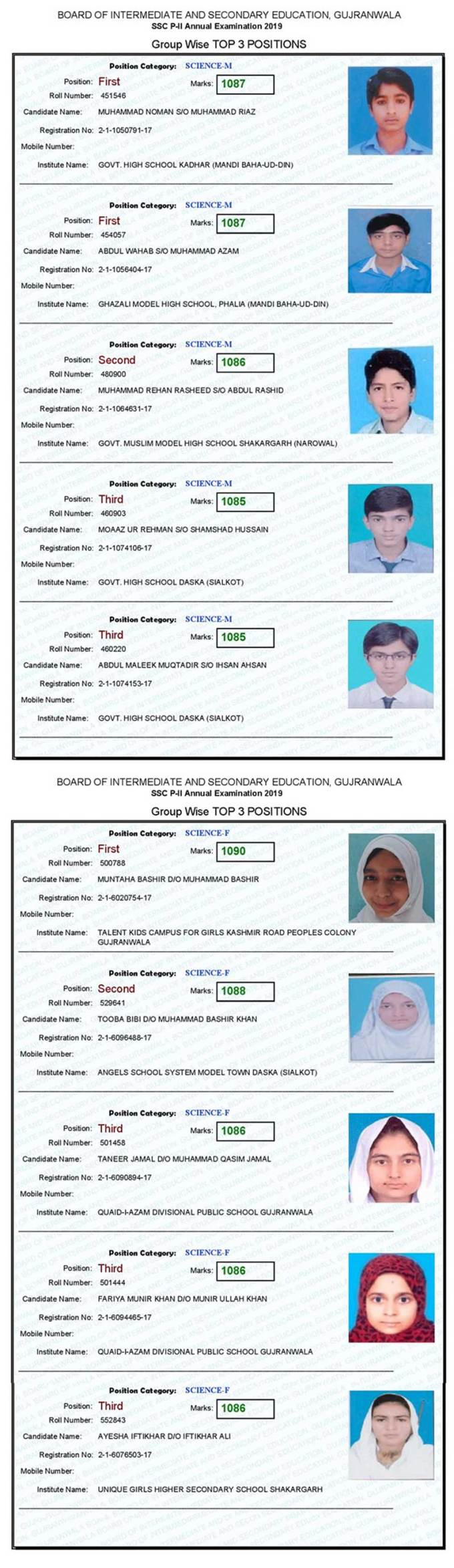 BISE Gujranwala Matric Result 2019-Annual & Supplementary