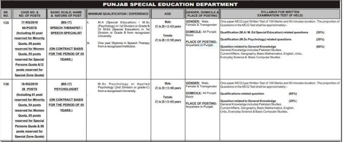 special education jobs in ppsc