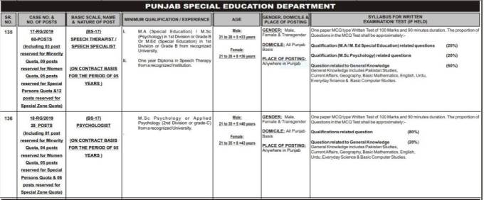 Punjab Special Education Jobs 2019[ Officials ]