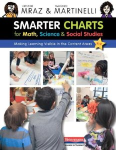 smarter charts for math science