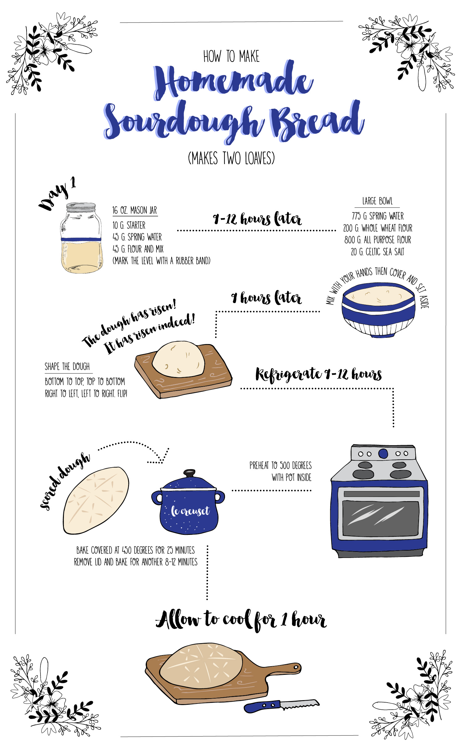 How To Make Real Sourdough Bread Gt The Effortless Chic