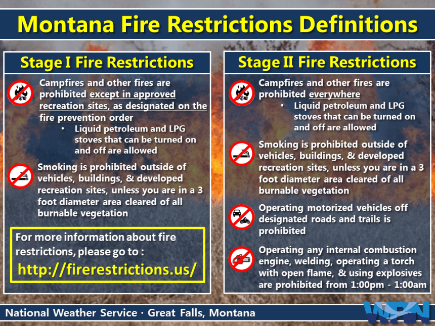 FireRestrictions.png