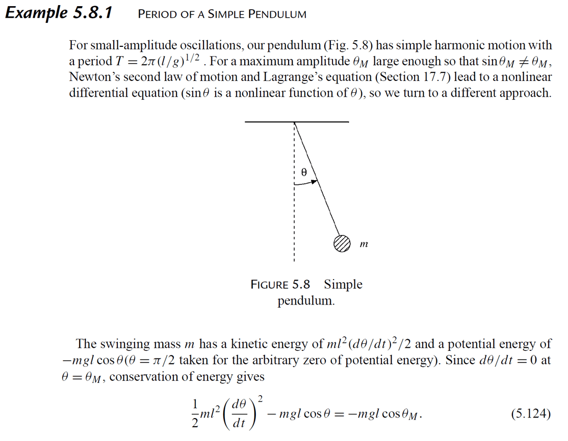 Wave Trajectory On Cycloid