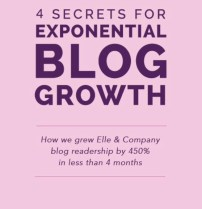 blog growth