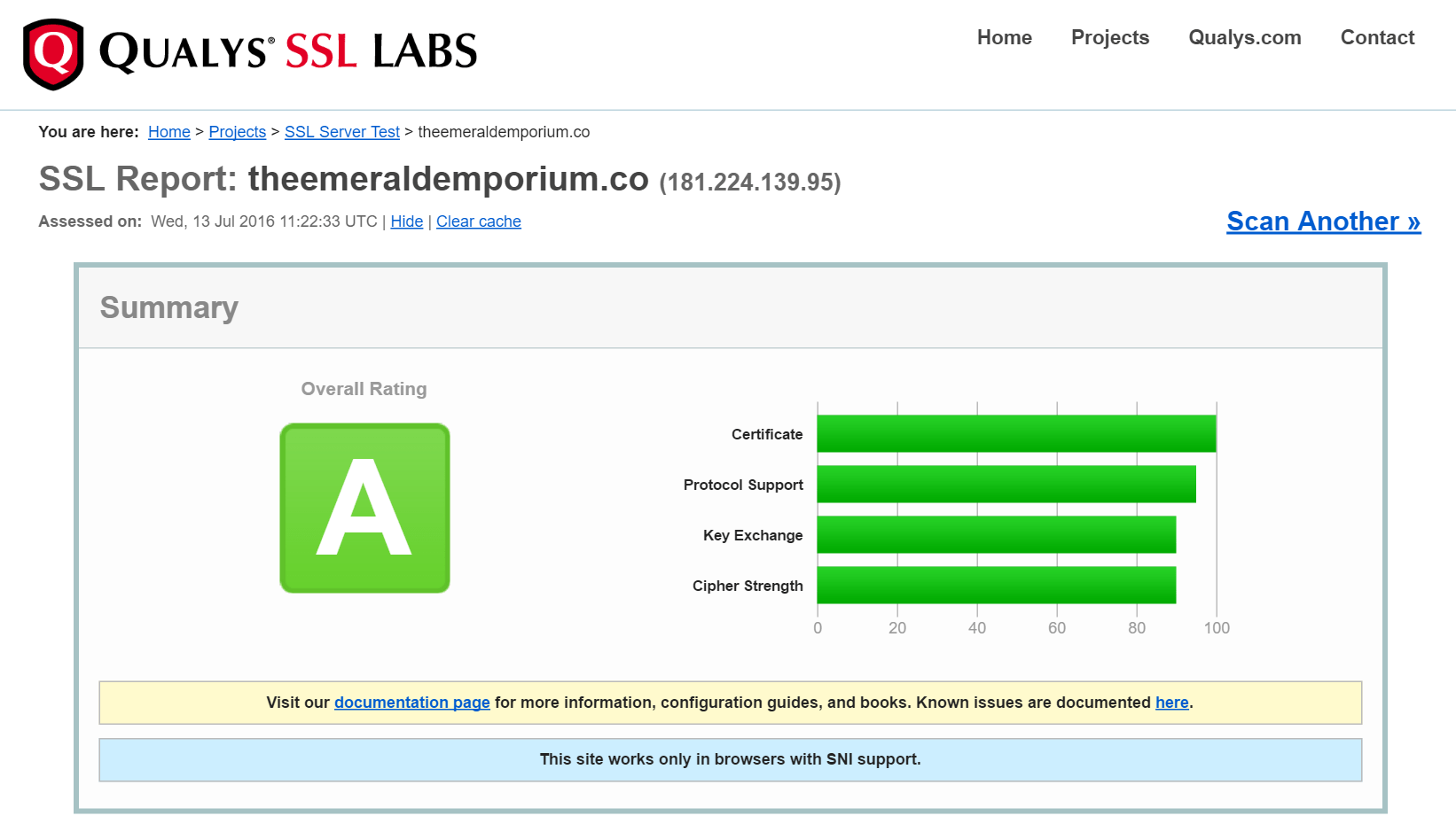 The Emerald Emporium SSL Test Results