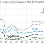 deaths-of-despair