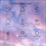 Crystal Types and How to Use Them