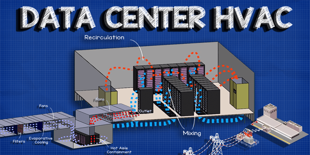 data center hvac cooling systems the