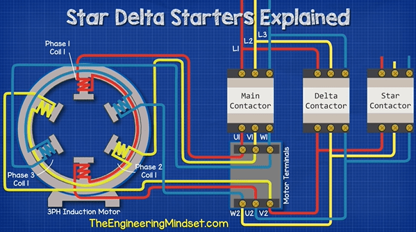 Star Delta Starters Explained